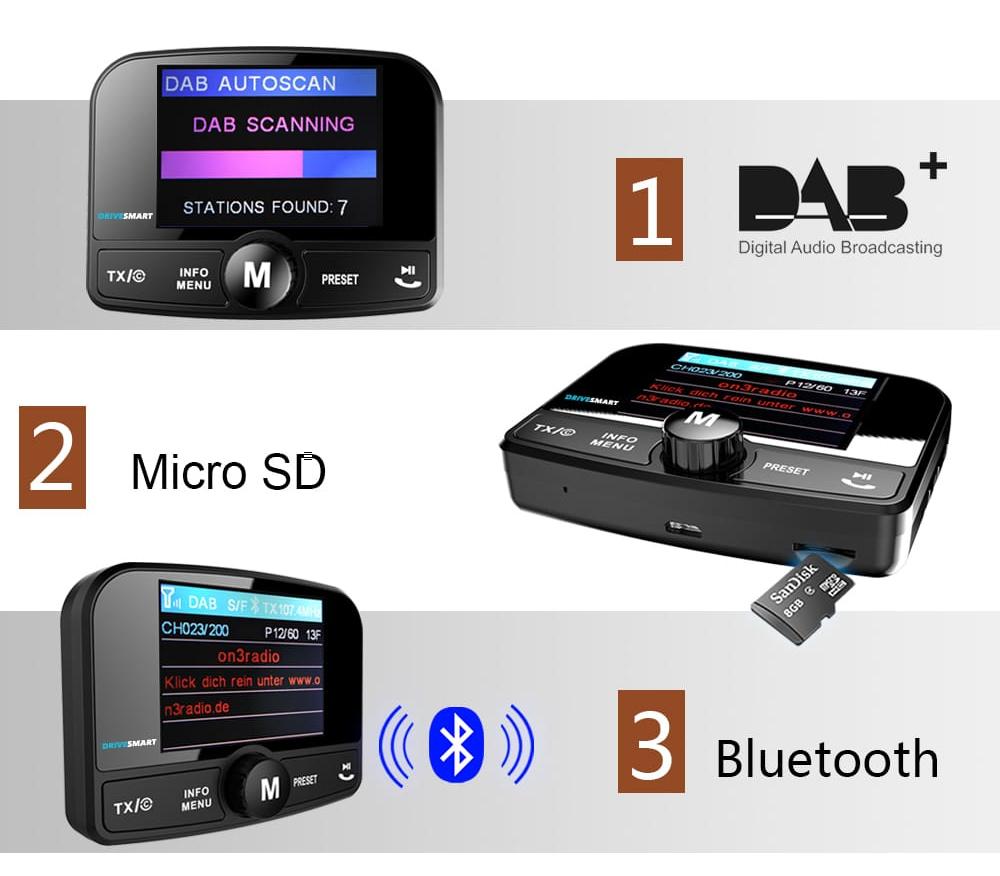 drivesmart dab radio transmitter drivesmart direct. Black Bedroom Furniture Sets. Home Design Ideas